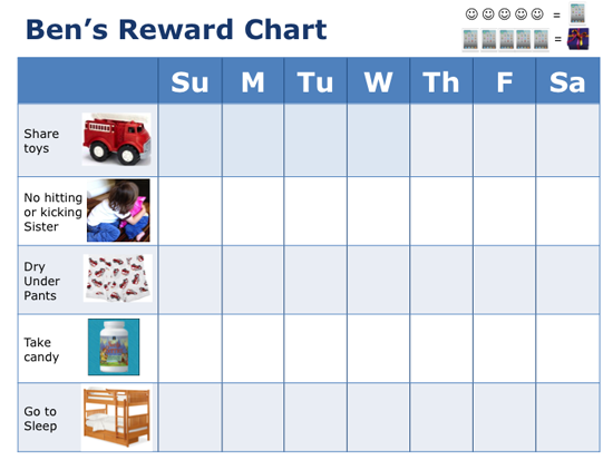Sample Reward Chart You Can Customize To Your Needs
