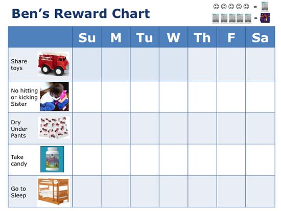 Childs Reward Chart Sample