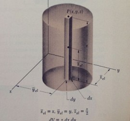 Calculus Diagram