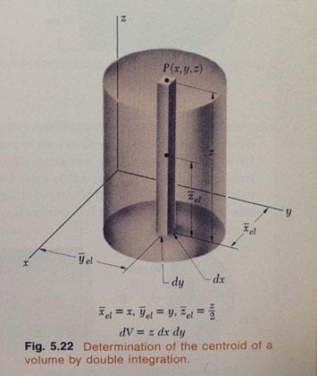 Calculus Diagram